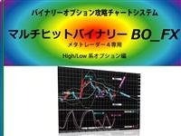 バイナリーオプション攻略チャートシステムのマルチヒットバイナリーBO_FX 公式サイト